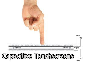 capacitive-touchscreen-explained-hired