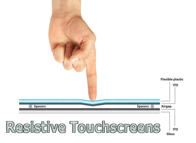 resistive-touchscreen-hire-explained